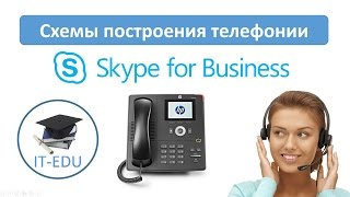 "Курс: ""Телефония на базе Skype for Business Server 2015"""