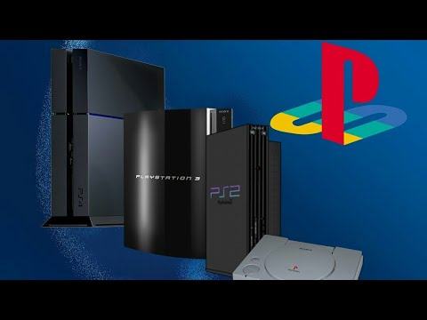 PS1, PS2, PS3, On PS4 Backward Compatibility