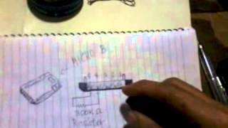 How To Make A Usb Jig For Android Phone (tagalog)