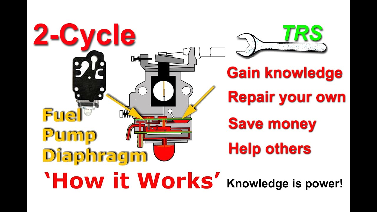 Fuel Pump Diaphragm, HOW IT WORKS/Two Stroke Cycle Carburetor/Gain  Knowledge/Save Money