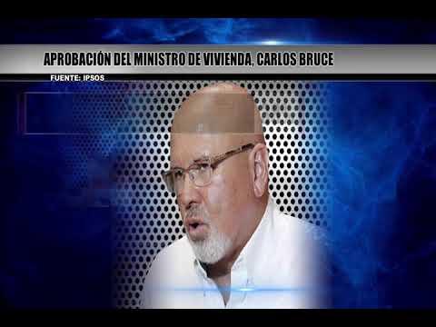 Ipsos Perú: aprobación presidencial asciende 8 puntos y llega a 30%