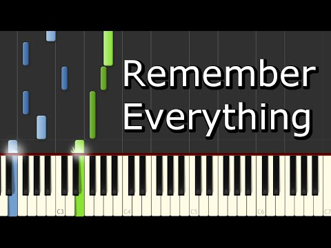 Five Finger Death Punch  Remember Everything Piano Tutorial
