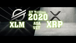 $7 trillion in assets, says Massive interested In Digital Assets .. XLM XRP ADA