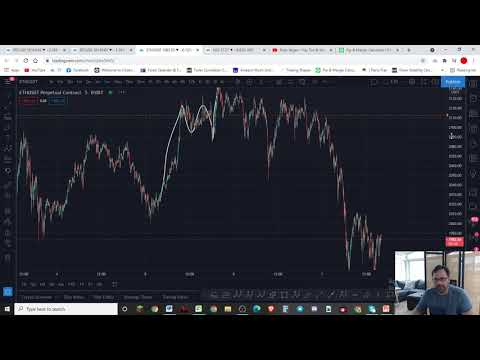 ETHEREUM SET TO SPIKE to 2200?  Bitcoin Ethereum XRP trade ideas and wave updates.