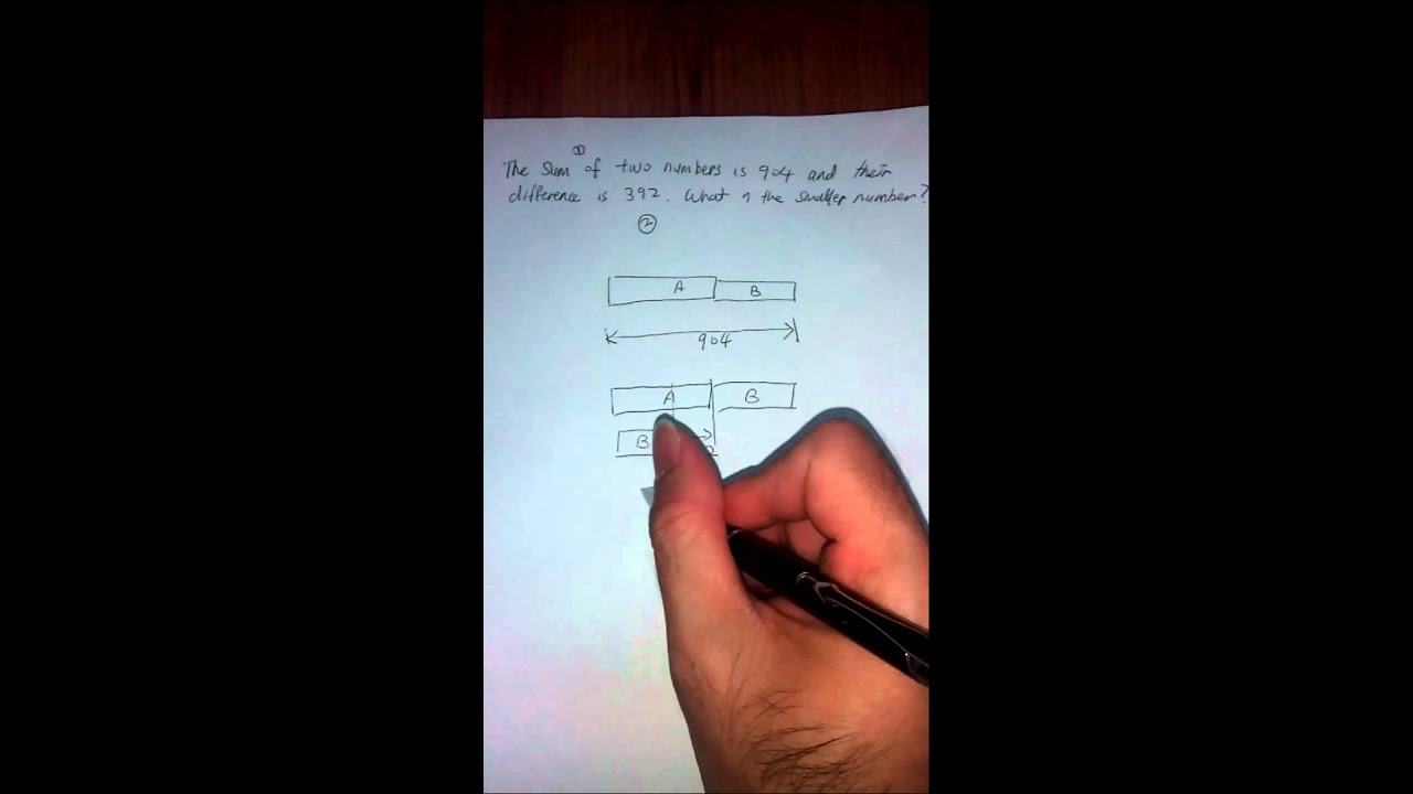 Primary 3 Mathematics Model Methods - YouTube