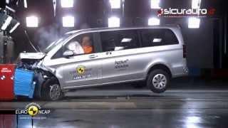 Mercedes-Benz Classe V - Euro NCAP Crash test - ESC test