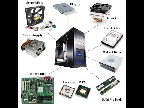 Generation Of Computer part 2 / Computer Basics: Hardware /Lesson ...