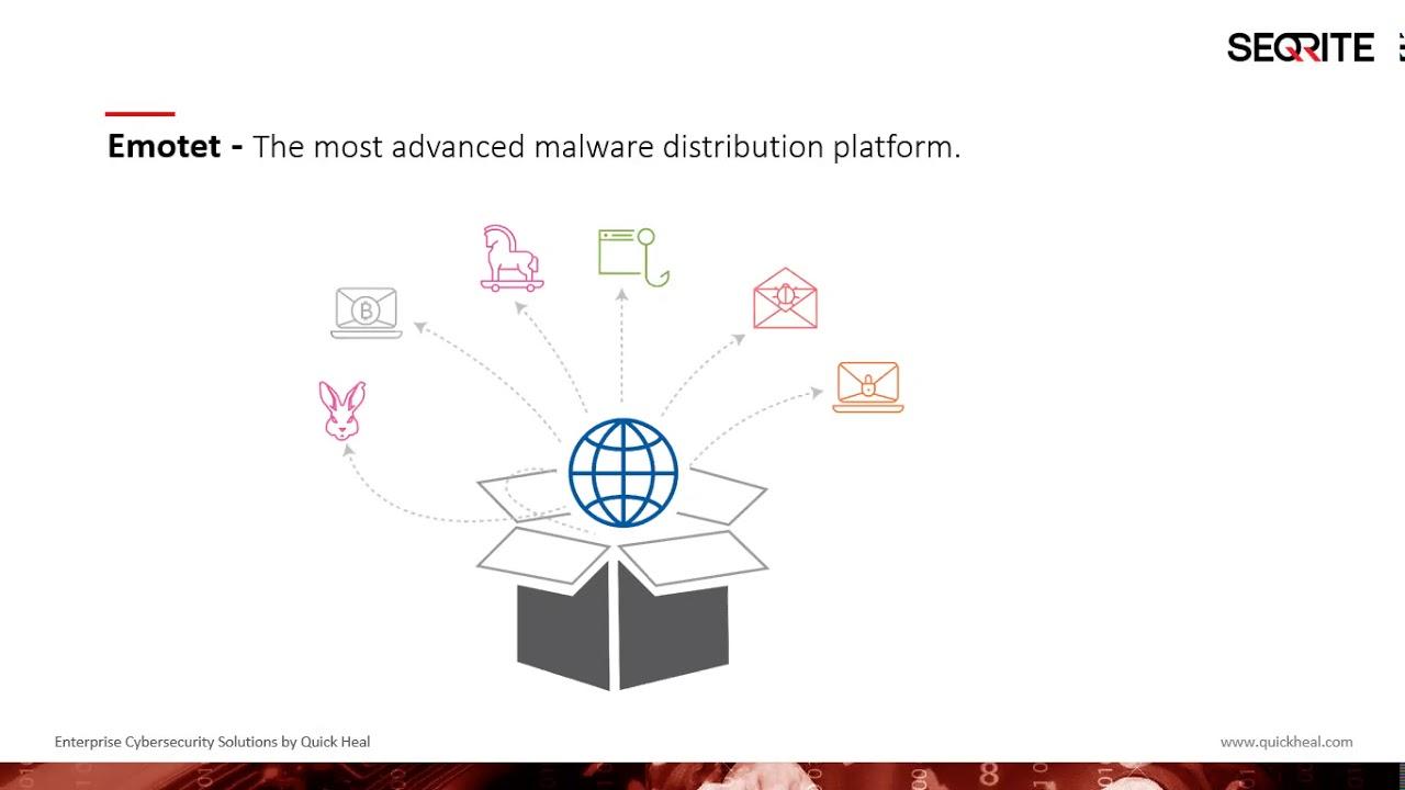 Webinar on Emotet: The Most Advanced Threat Distribution Malware