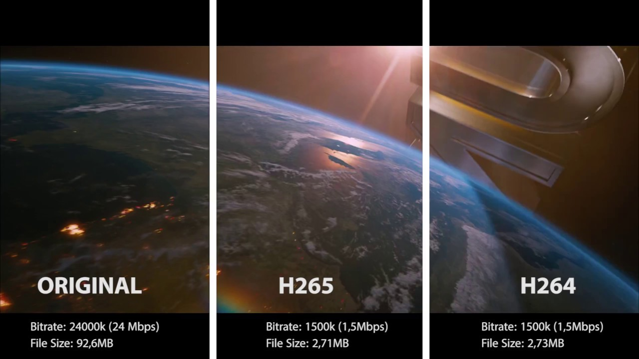 H265 (HEVC) Comparison - H265 vs H264 vs Original File