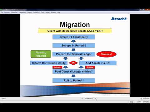Advanced Fixed Assets - 1 Migration