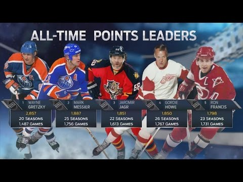 Florida Panthers winger Jaromir Jagr passes Gordie Howe on NHL points list