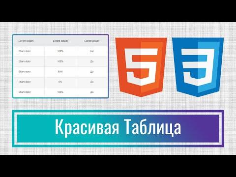 Как редактировать таблицу в html