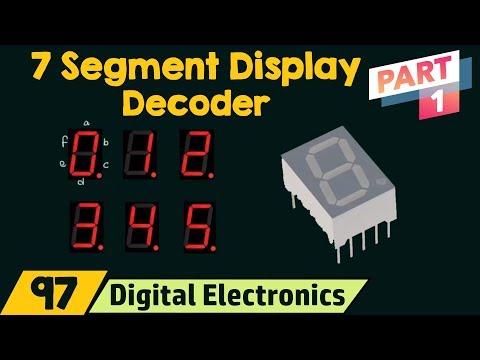 Seven Segment Display Decoder