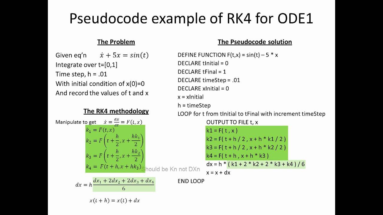 Runge Kutta 4th order method for ODE2