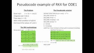 Runge Kutta 4th order method for ODE2