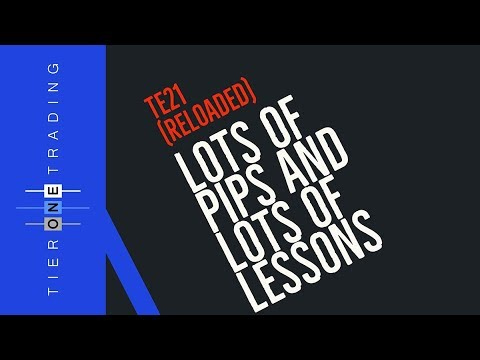 FOREX TRADING - Lots of Pips & Lots of Lessons (FULL ...