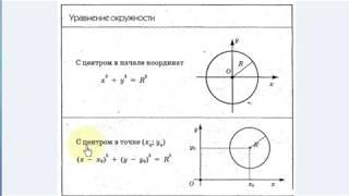 Урок 7. Уравнение окружности. Задачи с выделением полного квадрата. Декартовы координаты.