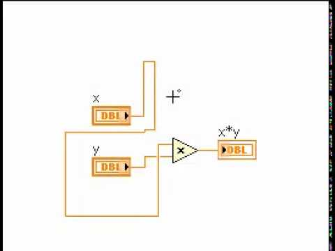 LabVIEW Tips Clean up a messy wire - YouTube