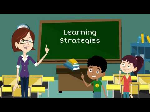 Introduction To Explicit Strategy Instruction