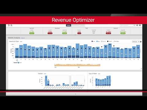 Sabre's Dynamic Pricing Solutions