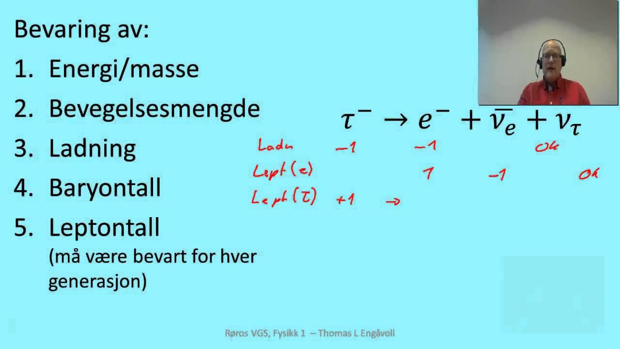 Bevaringslover i partikkelfysikken
