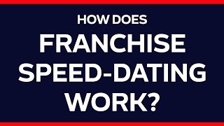 Franchise Speed-Dating: How Does It Work?