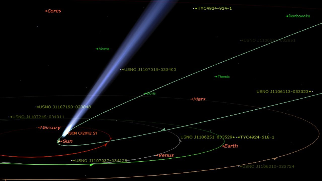 Comet ISON C/2012 S1 Orbit - YouTube
