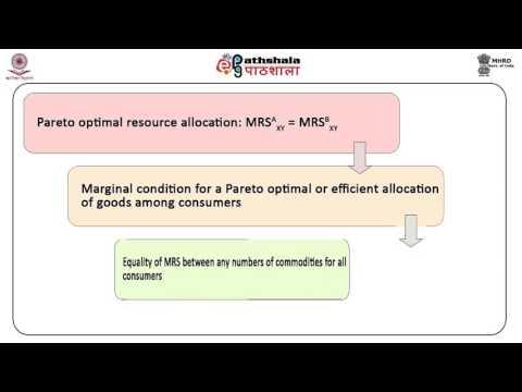 Introduction to welfare economics and pareto optimality