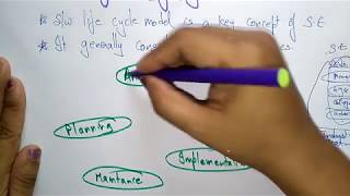 software life cycle model    software engineering  