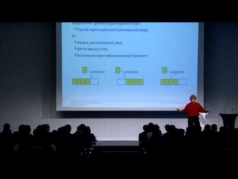 Scott Meyers - The evolving search for effective C++ - Keynote @ Meeting C++ 2014