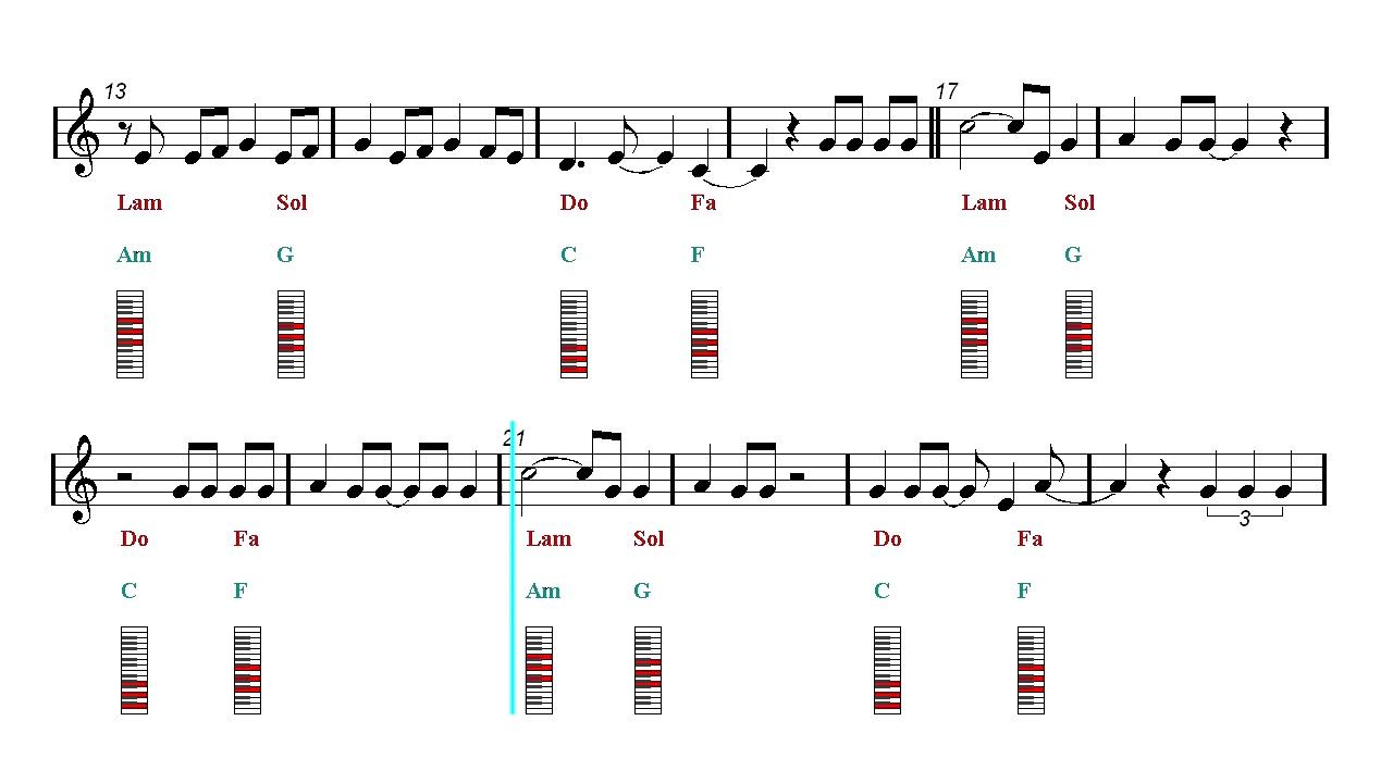 Piano chords tutorial idgaf dua lipa sheet music guitar piano chords tutorial idgaf dua lipa sheet music guitar chords hexwebz Images