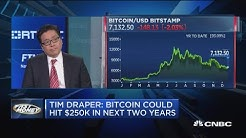 Bitcoin may be poised for a huge breakout
