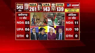 Tv9 Bharatvarsh-सी वोटर  Opinion Poll: Narendra Modi vs Rahul Gandhi में कौन भारी?   Part 2
