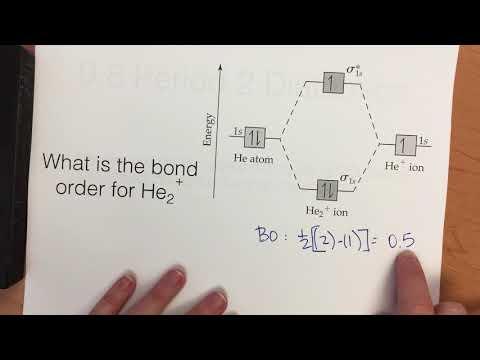 Ch 9 Molecular Orbital Theory