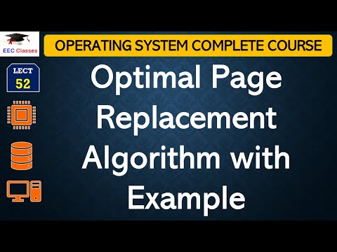 Optimal Page Replacement Algorithm with Example
