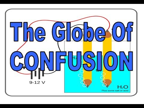 The Globe Of Confusion