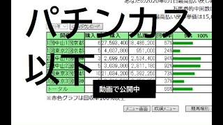 【パチンカス以下】2020年上半期競馬に6000万円使ったギャン中の投票成績