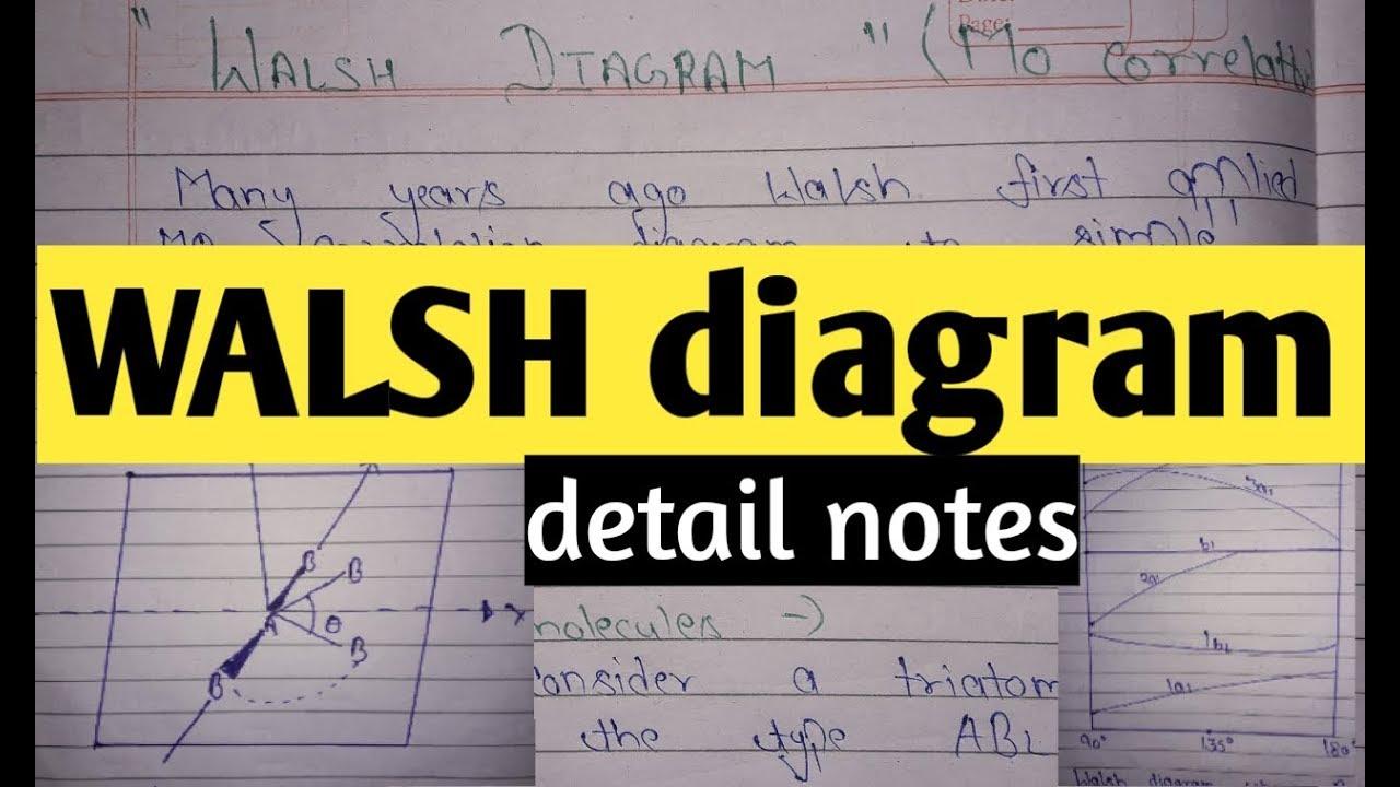 Walsh Diagram Notes