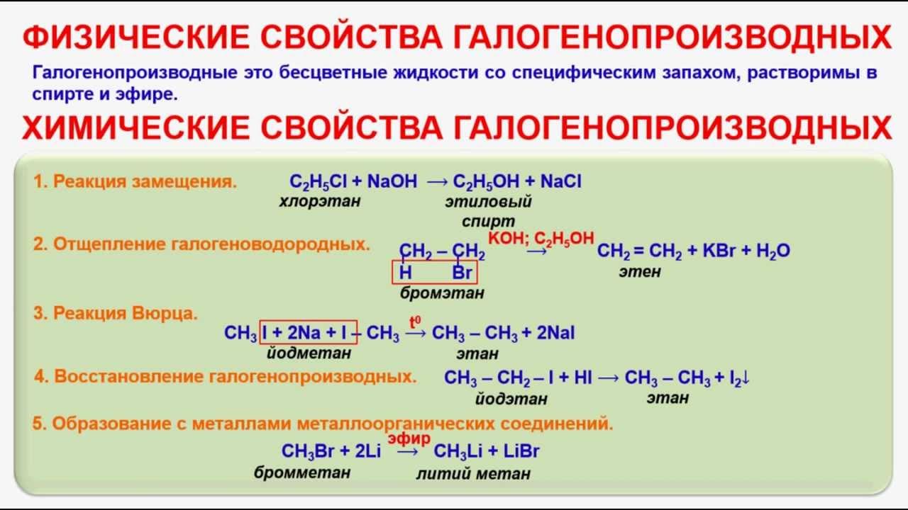разработка урока галогенопроизводные углеводороды