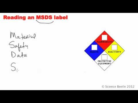 MSDS (Material Safety Data Sheet), Now The SDS