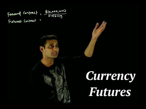 Forex - Currency Futures