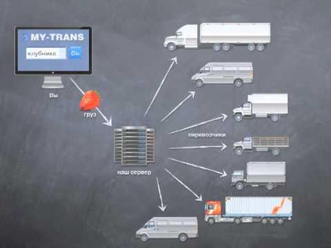 Перевозка грузов — это быстро и легко