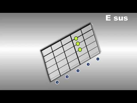 Video Practice Major And Sus Chords 30 Seconds Per Chord