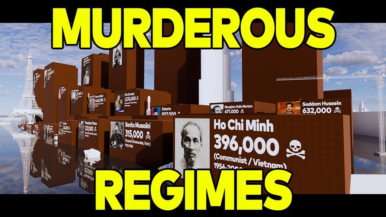 Most Murderous Regimes Comparison #Regime