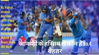 #TeamIndia s' No.4 Problem and Solution #cwc19