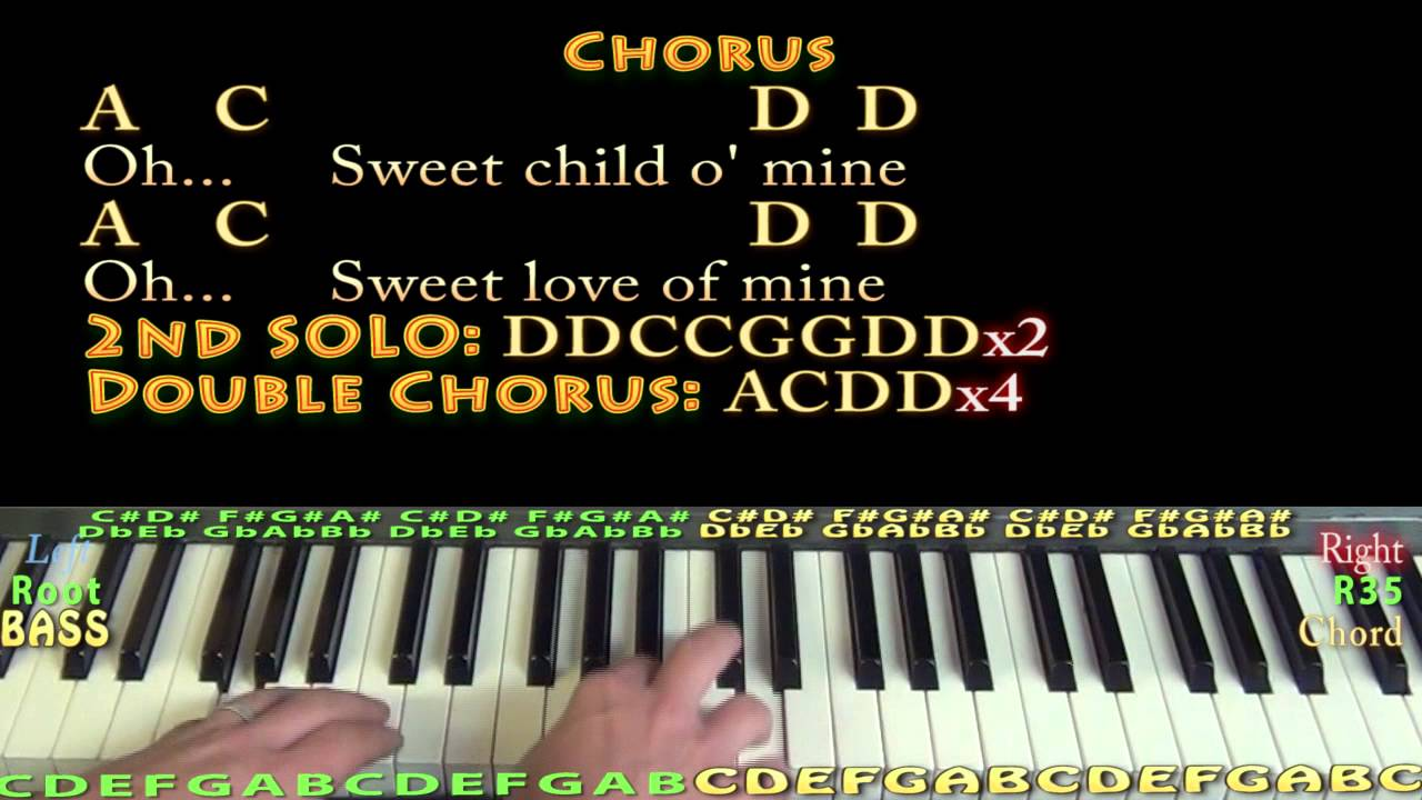 Sweet Child Of Mine Gnr Piano Cover Lesson With Chordslyrics