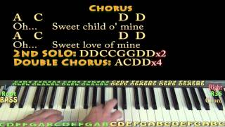 Sweet Child of Mine (GNR) Piano Cover Lesson with Chords/Lyrics