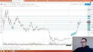 Прогноз цены на Биткоин, ETH, EOS (28 мая)