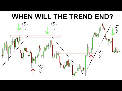 TOP 3 REVERSAL PATTERNS - Powerful & Simple Price Action