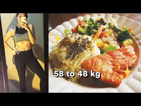 diet food plan